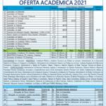 OFERTA ACADÉMICA 2021 – Pre matrícula gratis.